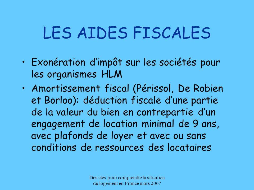 Des clés pour comprendre la situation du logement en France mars 2007 LES AIDES FISCALES Exonération dimpôt sur les sociétés pour les organismes HLM A