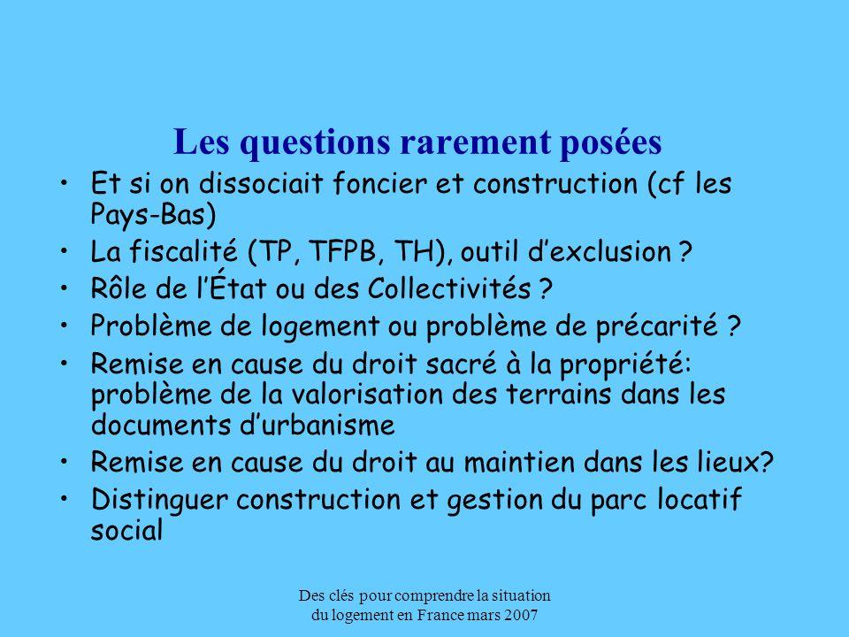 Des clés pour comprendre la situation du logement en France mars 2007 Les questions rarement posées Et si on dissociait foncier et construction (cf le