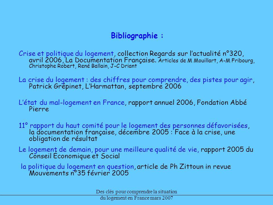 Des clés pour comprendre la situation du logement en France mars 2007 Bibliographie : Crise et politique du logement, collection Regards sur lactualit