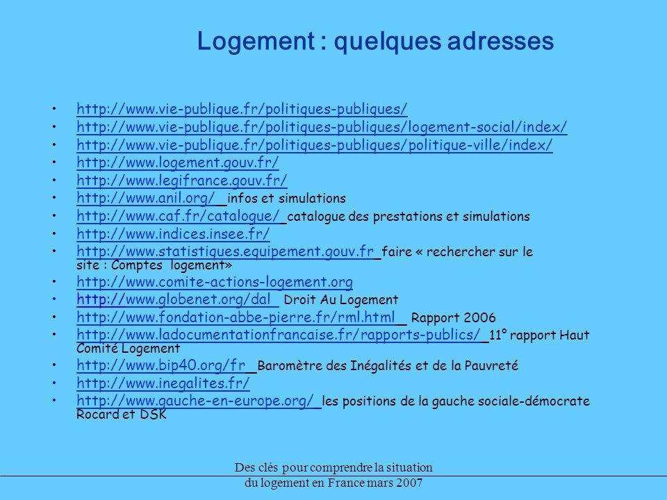 Des clés pour comprendre la situation du logement en France mars 2007 Logement : quelques adresses http://www.vie-publique.fr/politiques-publiques/ ht