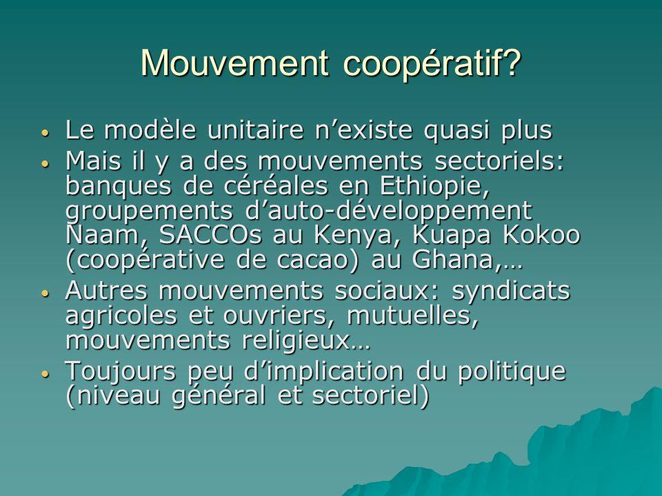 Mouvement coopératif.