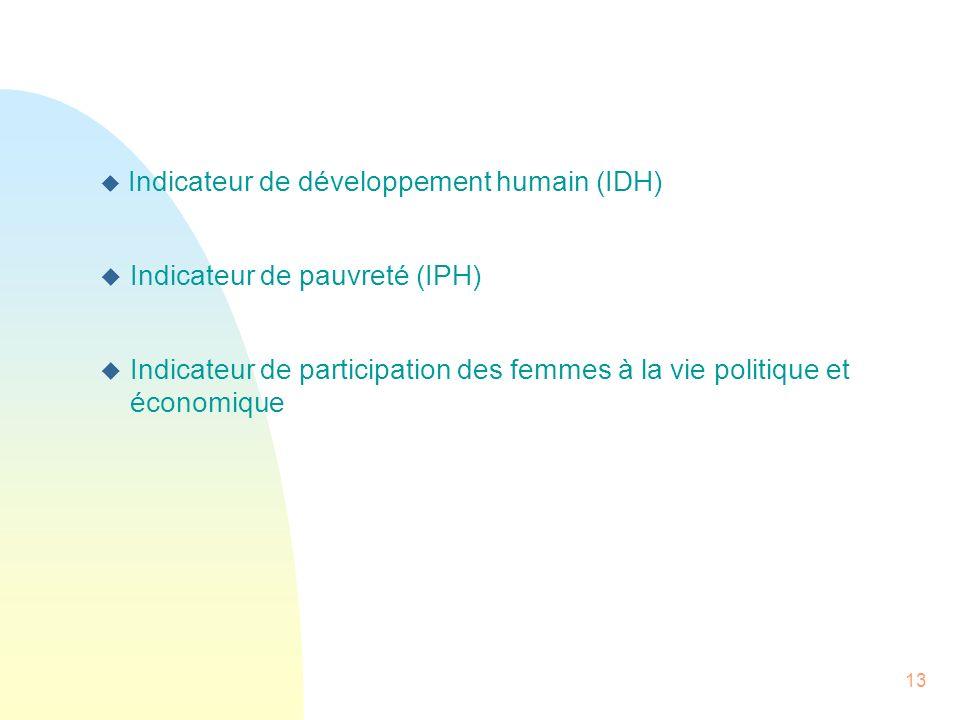 13 Indicateur de développement humain (IDH) u Indicateur de pauvreté (IPH) u Indicateur de participation des femmes à la vie politique et économique