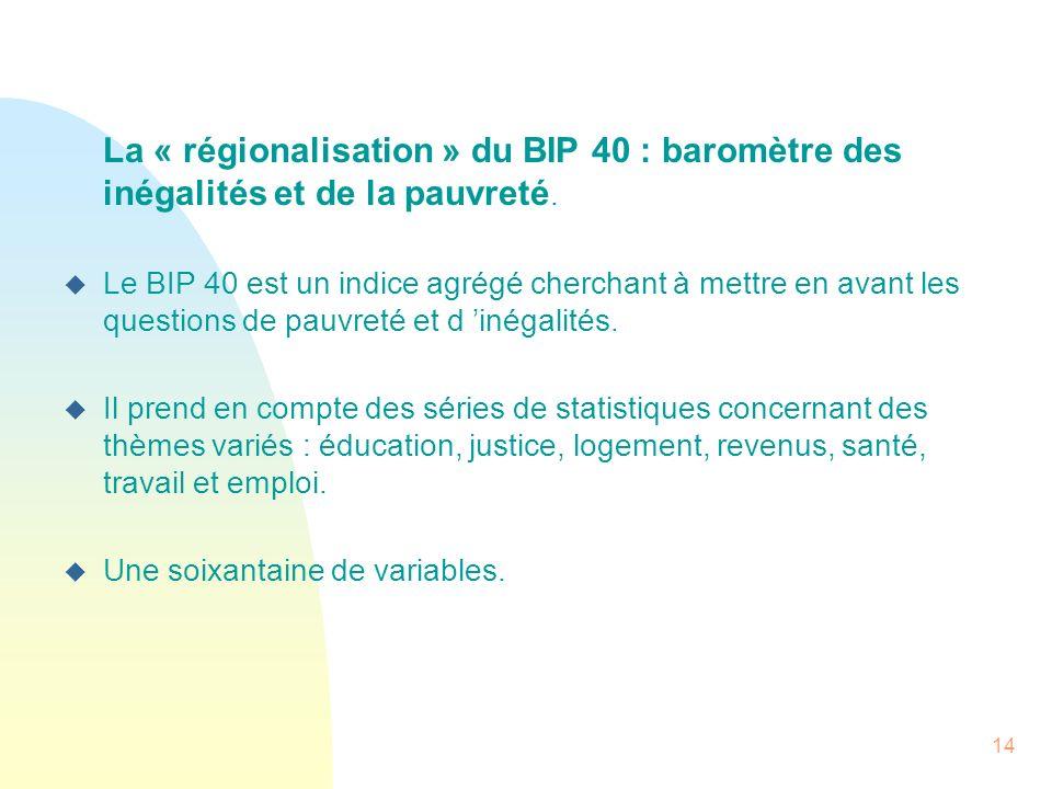 14 La « régionalisation » du BIP 40 : baromètre des inégalités et de la pauvreté. u Le BIP 40 est un indice agrégé cherchant à mettre en avant les que
