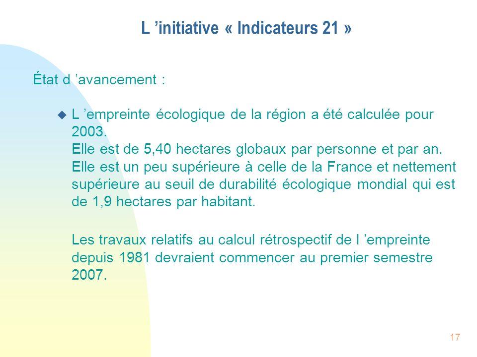 17 L initiative « Indicateurs 21 » État d avancement : u L empreinte écologique de la région a été calculée pour 2003. Elle est de 5,40 hectares globa