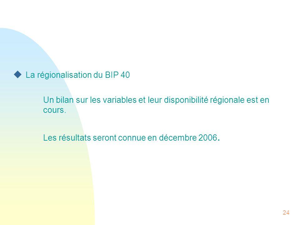 24 u La régionalisation du BIP 40 Un bilan sur les variables et leur disponibilité régionale est en cours. Les résultats seront connue en décembre 200