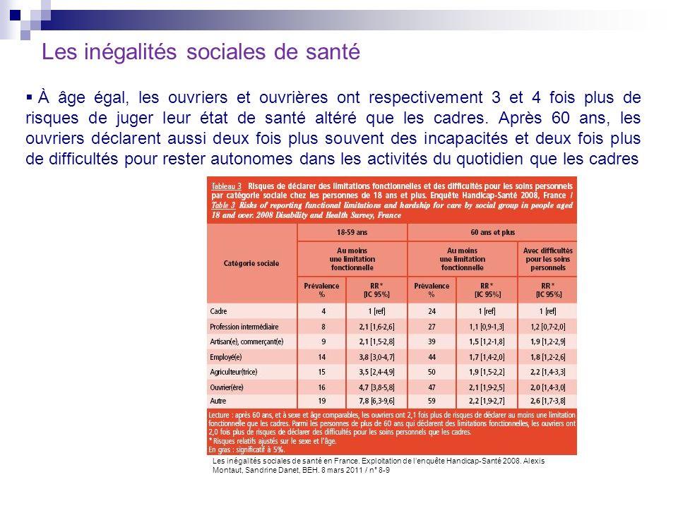 Les inégalités sociales de santé en France. Exploitation de lenquête Handicap-Santé 2008. Alexis Montaut, Sandrine Danet, BEH. 8 mars 2011 / n° 8-9 À