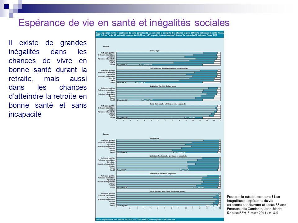Espérance de vie en santé et inégalités sociales Pour qui la retraite sonnera ? Les inégalités despérance de vie en bonne santé avant et après 65 ans