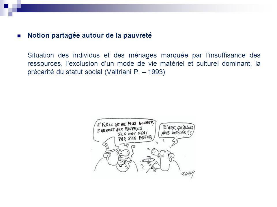 Notion consensuelle de la précarité Précarité Lat.