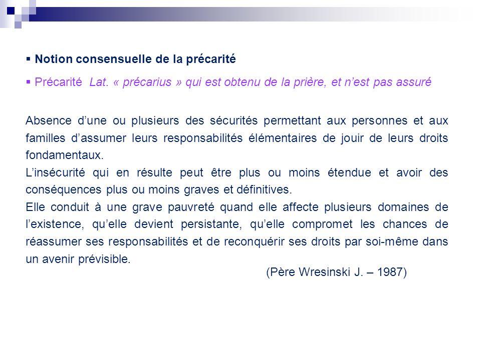 Notion consensuelle de la précarité Précarité Lat. « précarius » qui est obtenu de la prière, et nest pas assuré Absence dune ou plusieurs des sécurit