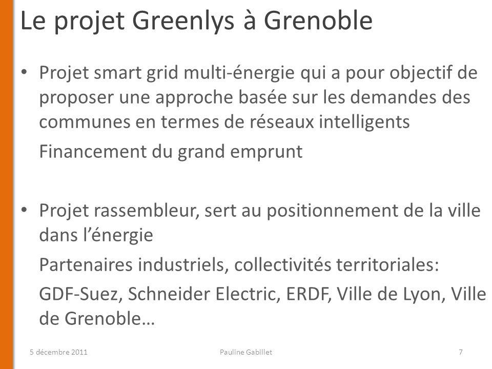 Le projet Greenlys à Grenoble Projet smart grid multi-énergie qui a pour objectif de proposer une approche basée sur les demandes des communes en term