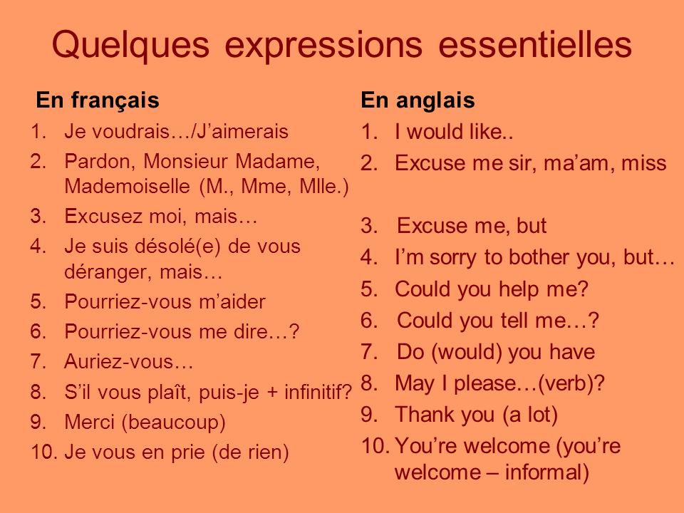 Quelques expressions essentielles En français 1.Je voudrais…/Jaimerais 2.Pardon, Monsieur Madame, Mademoiselle (M., Mme, Mlle.) 3.Excusez moi, mais… 4