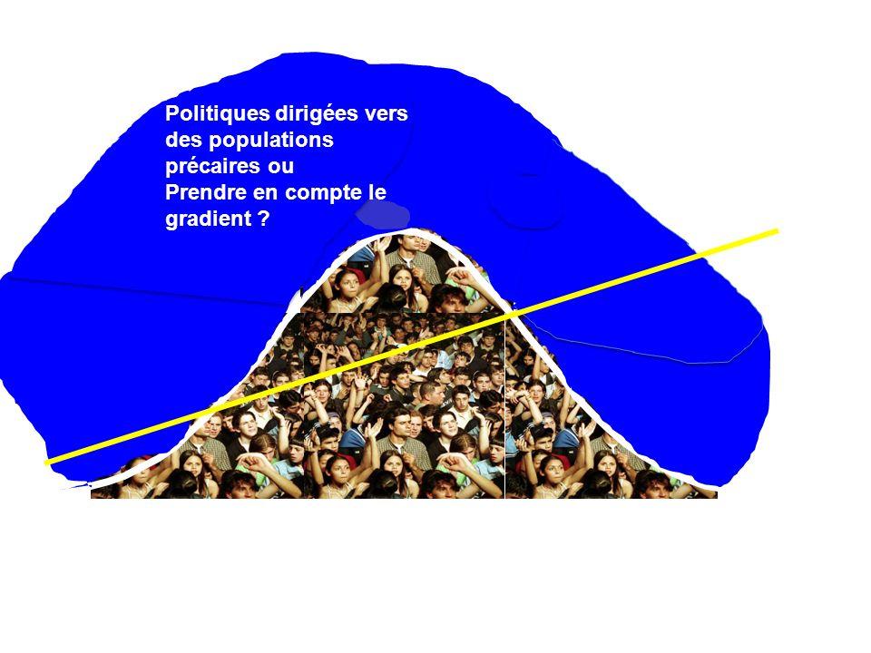 Politiques dirigées vers des populations précaires ou Prendre en compte le gradient ?
