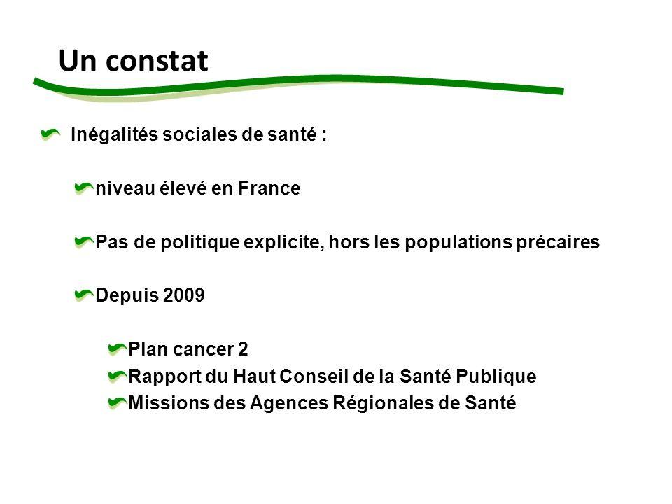 Un constat Inégalités sociales de santé : niveau élevé en France Pas de politique explicite, hors les populations précaires Depuis 2009 Plan cancer 2 Rapport du Haut Conseil de la Santé Publique Missions des Agences Régionales de Santé