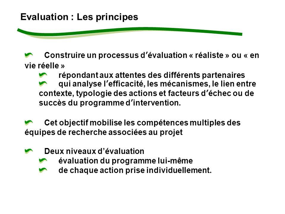 Evaluation : Les principes Construire un processus dévaluation « réaliste » ou « en vie réelle » répondant aux attentes des différents partenaires qui analyse lefficacité, les mécanismes, le lien entre contexte, typologie des actions et facteurs déchec ou de succès du programme dintervention.