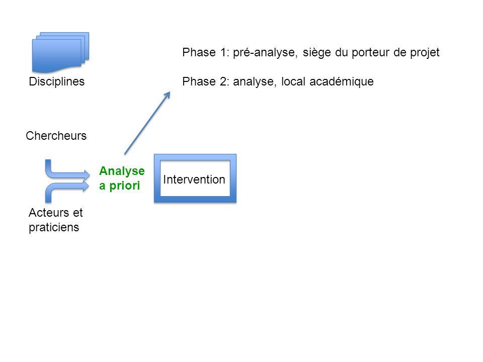 Chercheurs Acteurs et praticiens Disciplines Intervention Analyse a priori Phase 1: pré-analyse, siège du porteur de projet Phase 2: analyse, local académique