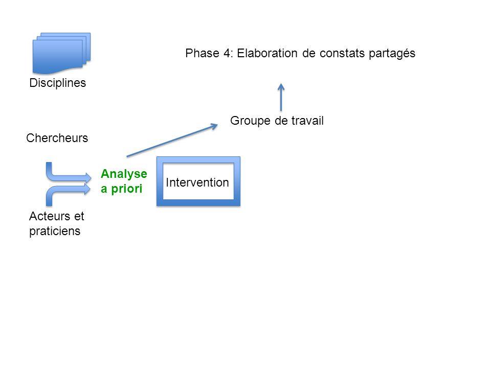 Chercheurs Acteurs et praticiens Disciplines Intervention Analyse a priori Phase 4: Elaboration de constats partagés Groupe de travail