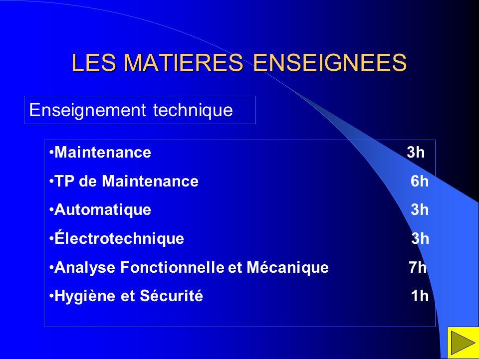 LES MATIERES ENSEIGNEES Maintenance 3h TP de Maintenance 6h Automatique 3h Électrotechnique 3h Analyse Fonctionnelle et Mécanique 7h Hygiène et Sécuri