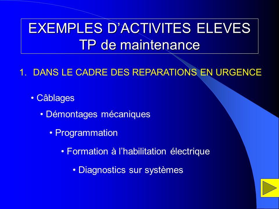 EXEMPLES DACTIVITES ELEVES TP de maintenance Diagnostics sur systèmes Câblages Démontages mécaniques Programmation Formation à lhabilitation électriqu