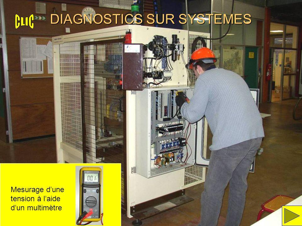 DIAGNOSTICS SUR SYSTEMES Mesurage dune tension à laide dun multimètre