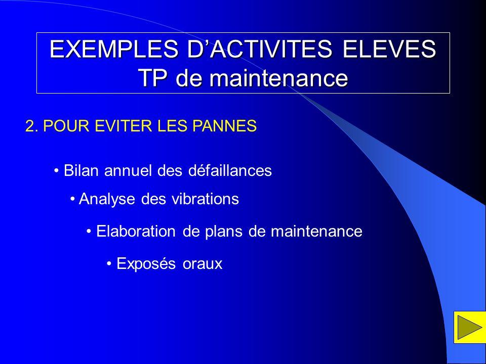 EXEMPLES DACTIVITES ELEVES TP de maintenance Bilan annuel des défaillances Analyse des vibrations Elaboration de plans de maintenance Exposés oraux 2.