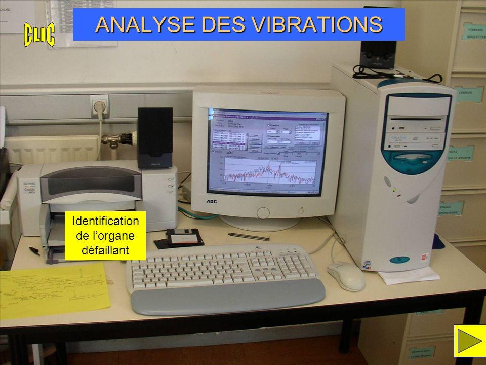 ANALYSE DES VIBRATIONS Identification de lorgane défaillant