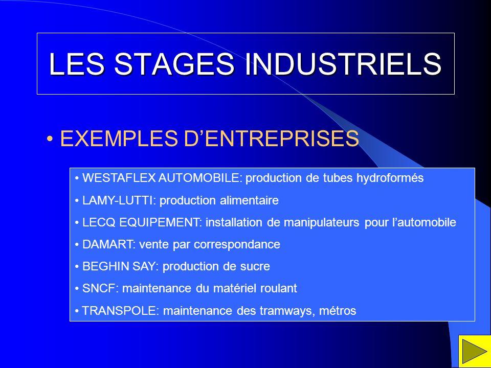 LES STAGES INDUSTRIELS EXEMPLES DENTREPRISES WESTAFLEX AUTOMOBILE: production de tubes hydroformés LAMY-LUTTI: production alimentaire LECQ EQUIPEMENT:
