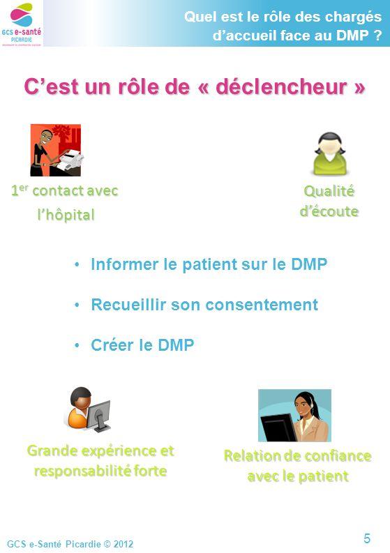 GCS e-Santé Picardie © 2012 Quel est le rôle des chargés daccueil face au DMP ? Cest un rôle de « déclencheur » Informer le patient sur le DMP Recueil