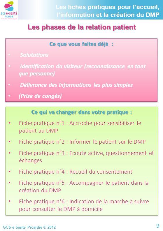 GCS e-Santé Picardie © 2012 Les fiches pratiques pour laccueil, linformation et la création du DMP Ce que vous faites déjà : Salutations Identificatio