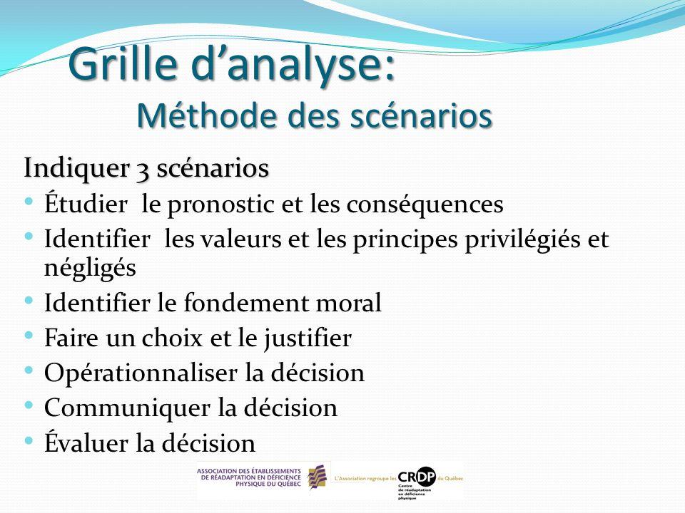 Grille danalyse: Méthode des scénarios Indiquer 3 scénarios Étudier le pronostic et les conséquences Identifier les valeurs et les principes privilégi