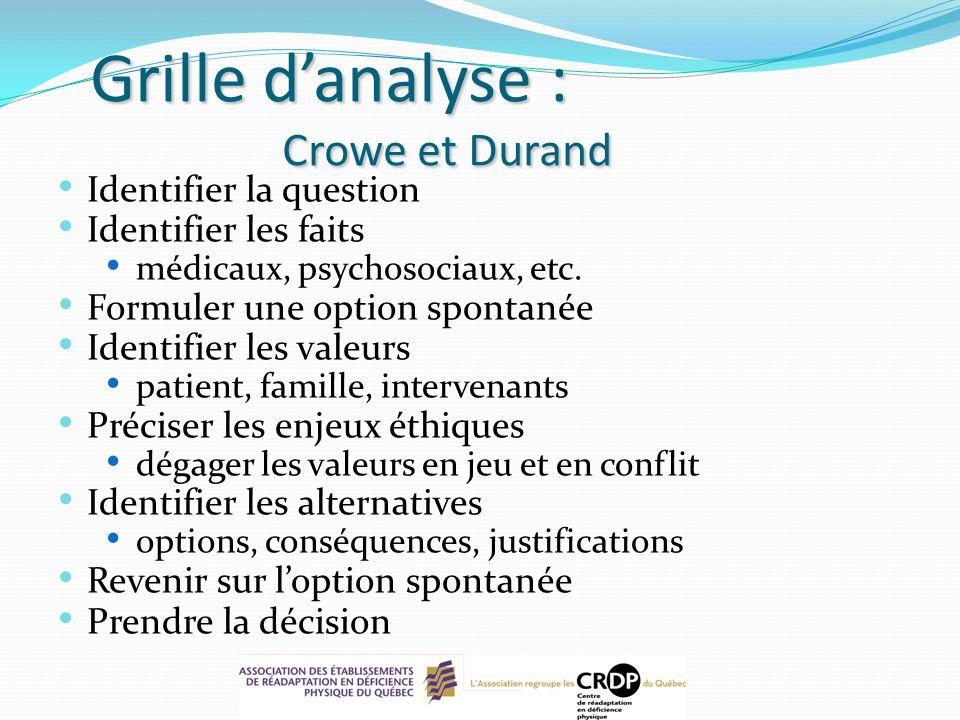 Grille danalyse : Crowe et Durand Identifier la question Identifier les faits médicaux, psychosociaux, etc. Formuler une option spontanée Identifier l