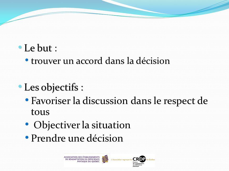 Le but Le but : trouver un accord dans la décision Les objectifs : Les objectifs : Favoriser la discussion dans le respect de tous Objectiver la situa