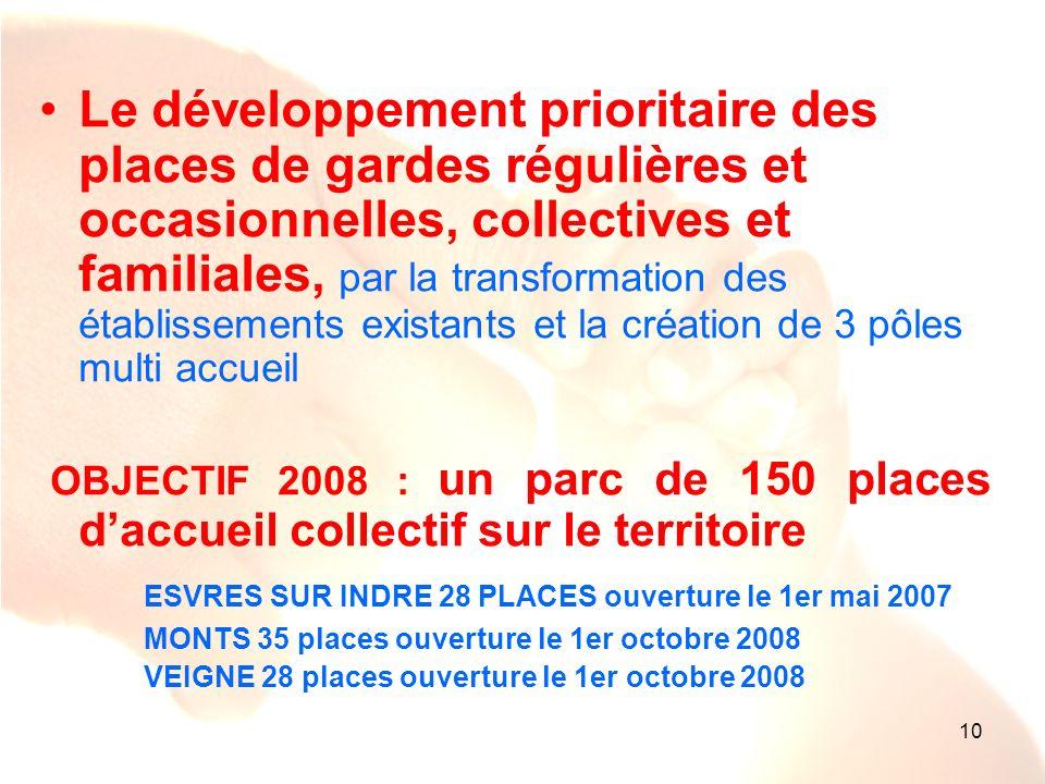10 Le développement prioritaire des places de gardes régulières et occasionnelles, collectives et familiales, par la transformation des établissements