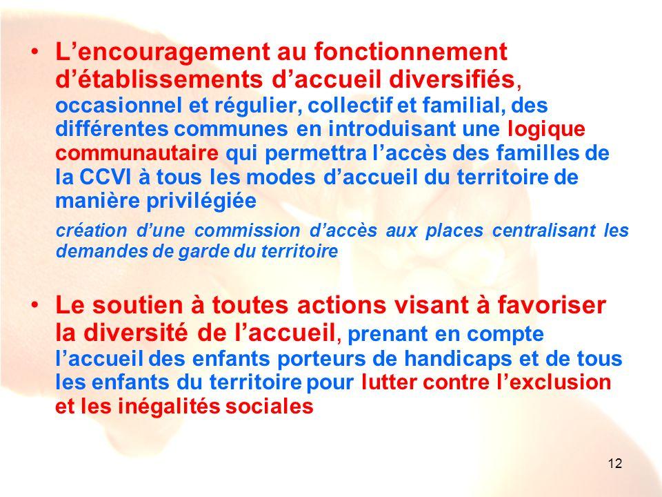 12 Lencouragement au fonctionnement détablissements daccueil diversifiés, occasionnel et régulier, collectif et familial, des différentes communes en
