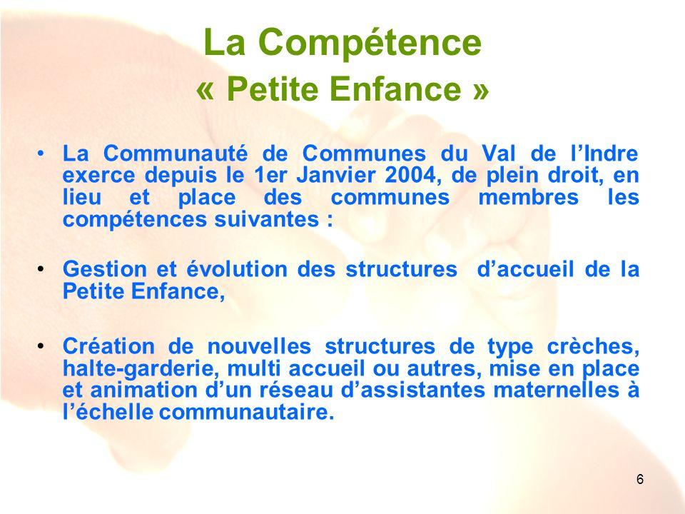 6 La Compétence « Petite Enfance » La Communauté de Communes du Val de lIndre exerce depuis le 1er Janvier 2004, de plein droit, en lieu et place des
