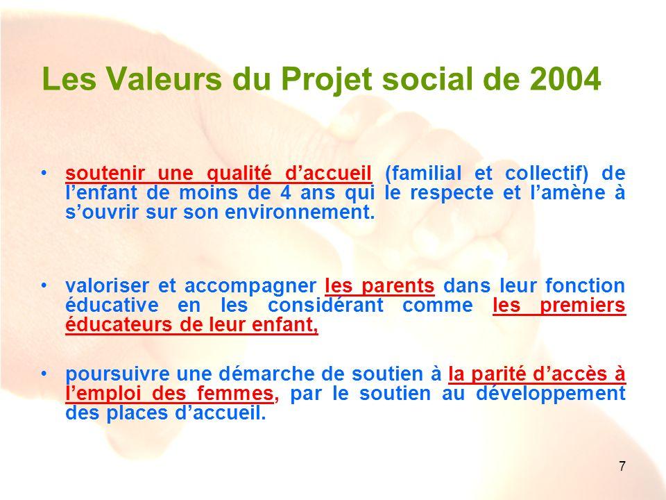 7 Les Valeurs du Projet social de 2004 soutenir une qualité daccueil (familial et collectif) de lenfant de moins de 4 ans qui le respecte et lamène à