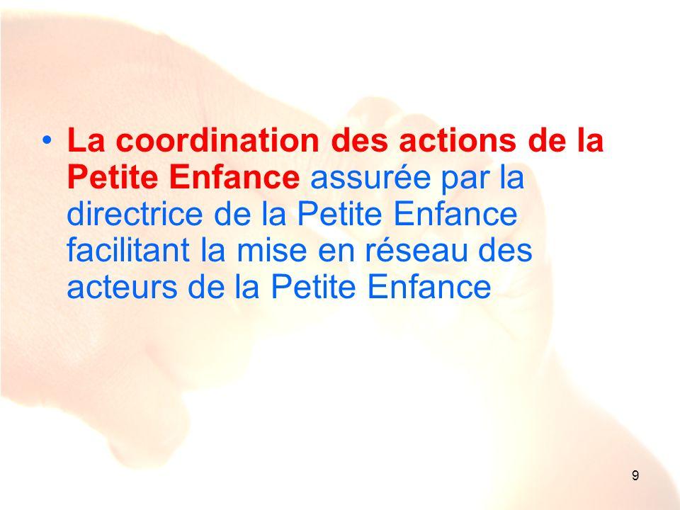 9 La coordination des actions de la Petite Enfance assurée par la directrice de la Petite Enfance facilitant la mise en réseau des acteurs de la Petit