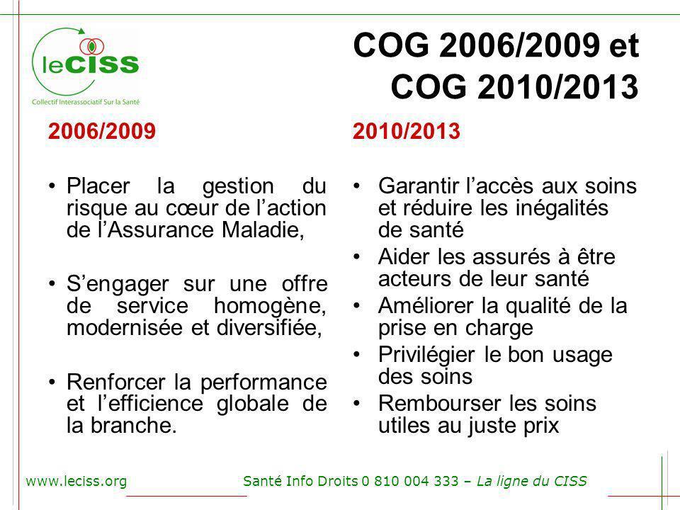 www.leciss.orgSanté Info Droits 0 810 004 333 – La ligne du CISS COG 2006/2009 et COG 2010/2013 2006/2009 Placer la gestion du risque au cœur de lacti