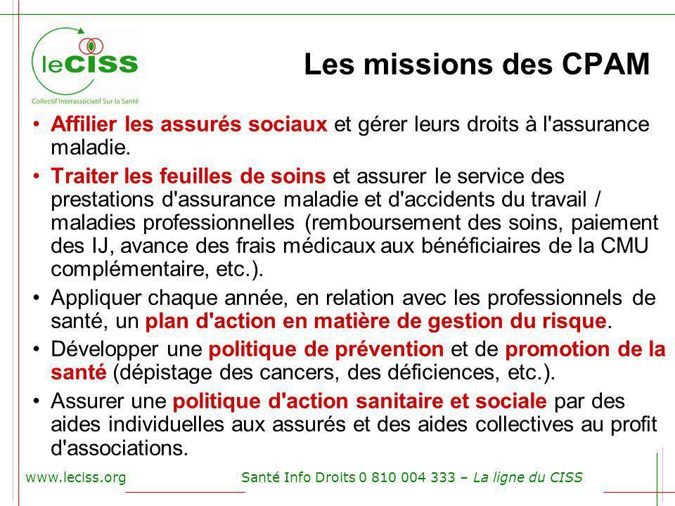 www.leciss.orgSanté Info Droits 0 810 004 333 – La ligne du CISS Les missions des CPAM Affilier les assurés sociaux et gérer leurs droits à l'assuranc