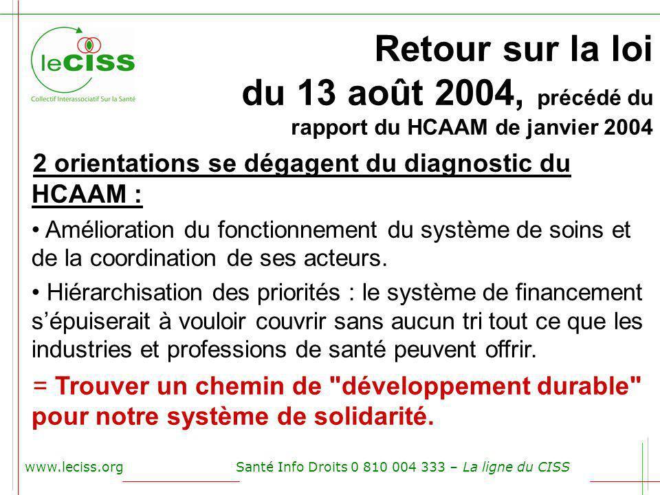www.leciss.orgSanté Info Droits 0 810 004 333 – La ligne du CISS Retour sur la loi du 13 août 2004, précédé du rapport du HCAAM de janvier 2004 2 orie