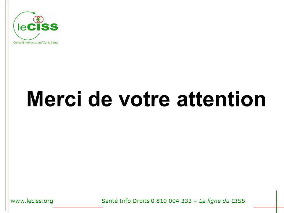 www.leciss.orgSanté Info Droits 0 810 004 333 – La ligne du CISS Merci de votre attention