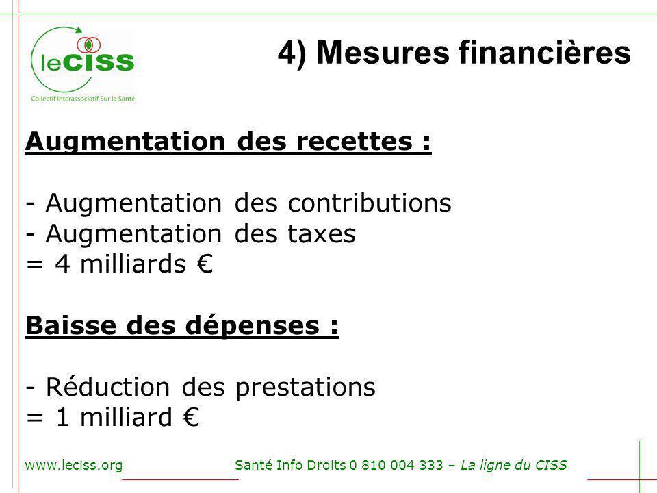 4) Mesures financières Augmentation des recettes : - Augmentation des contributions - Augmentation des taxes = 4 milliards Baisse des dépenses : - Réd
