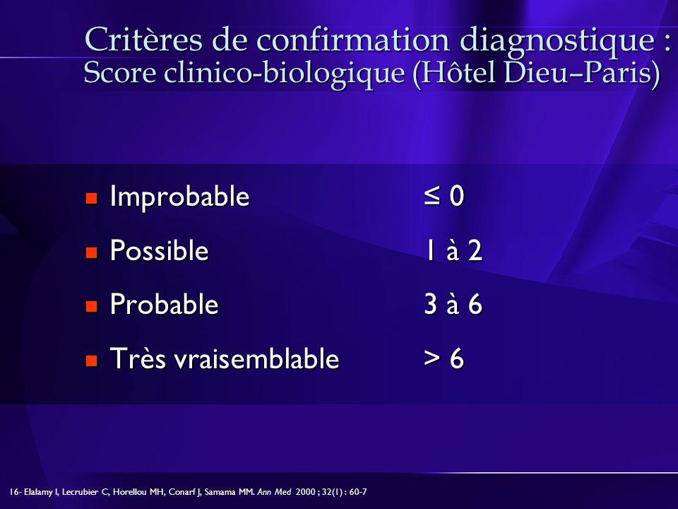 Critères de confirmation diagnostique : Score clinico-biologique (Hôtel Dieu–Paris) Improbable 0 Improbable 0 Possible1 à 2 Possible1 à 2 Probable3 à