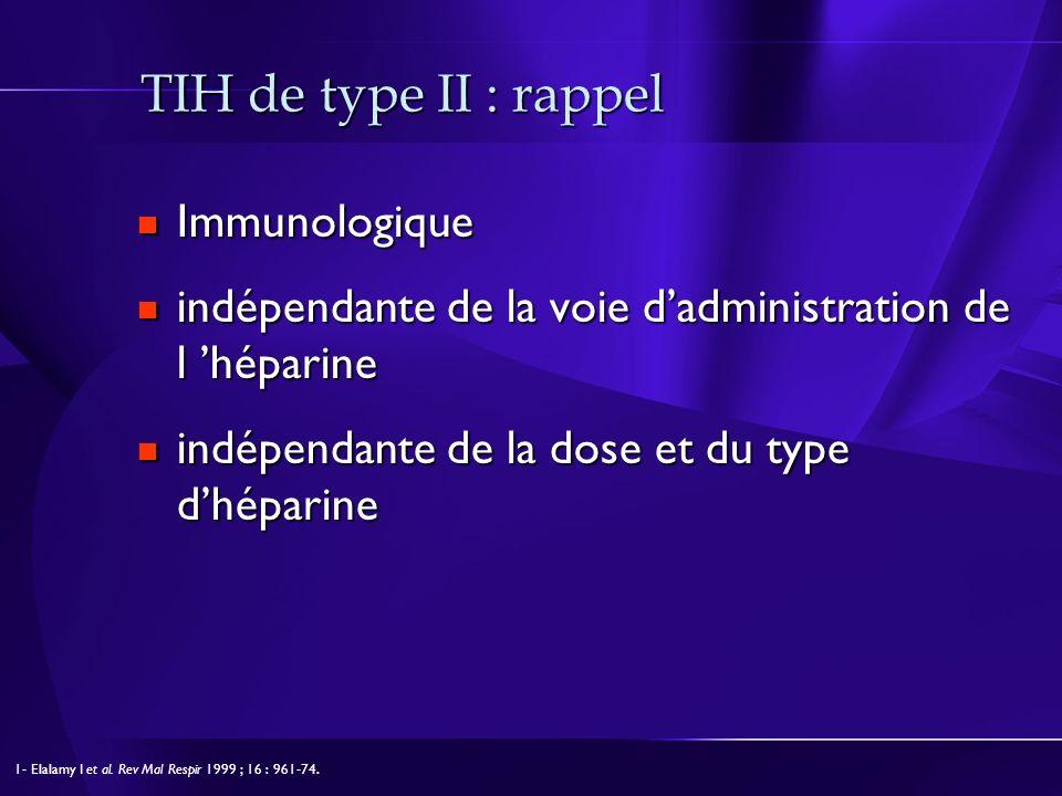 TIH de type II : rappel Immunologique Immunologique indépendante de la voie dadministration de l héparine indépendante de la voie dadministration de l