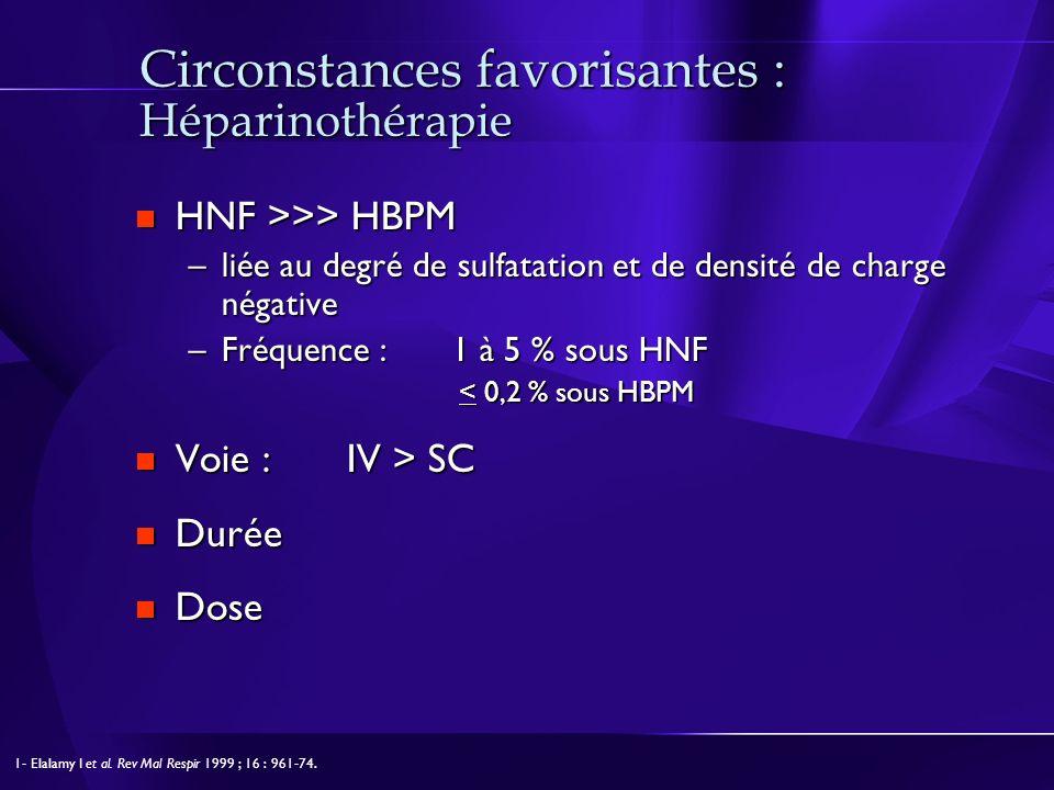 Circonstances favorisantes : Héparinothérapie HNF >>> HBPM HNF >>> HBPM –liée au degré de sulfatation et de densité de charge négative –Fréquence : 1