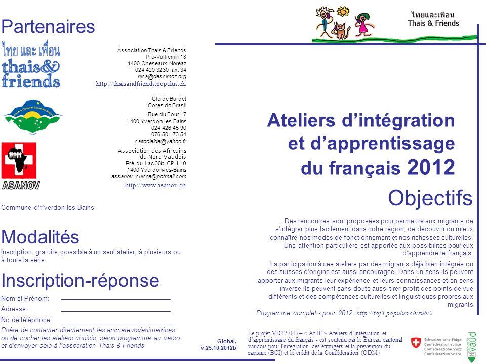 Ateliers dintégration et dapprentissage du français 2012 « Ateliers de conversation - Echanges thématiques» Programme Partiel Bien manger pour grandir et vieillir en bonne santé .