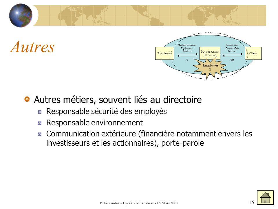 P. Ferrandez - Lycée Rochambeau - 16 Mars 2007 15 Autres Autres métiers, souvent liés au directoire Responsable sécurité des employés Responsable envi