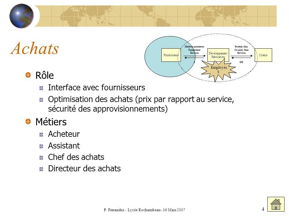 P. Ferrandez - Lycée Rochambeau - 16 Mars 2007 4 Achats Rôle Interface avec fournisseurs Optimisation des achats (prix par rapport au service, sécurit