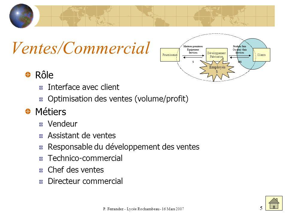 P. Ferrandez - Lycée Rochambeau - 16 Mars 2007 5 Ventes/Commercial Rôle Interface avec client Optimisation des ventes (volume/profit) Métiers Vendeur