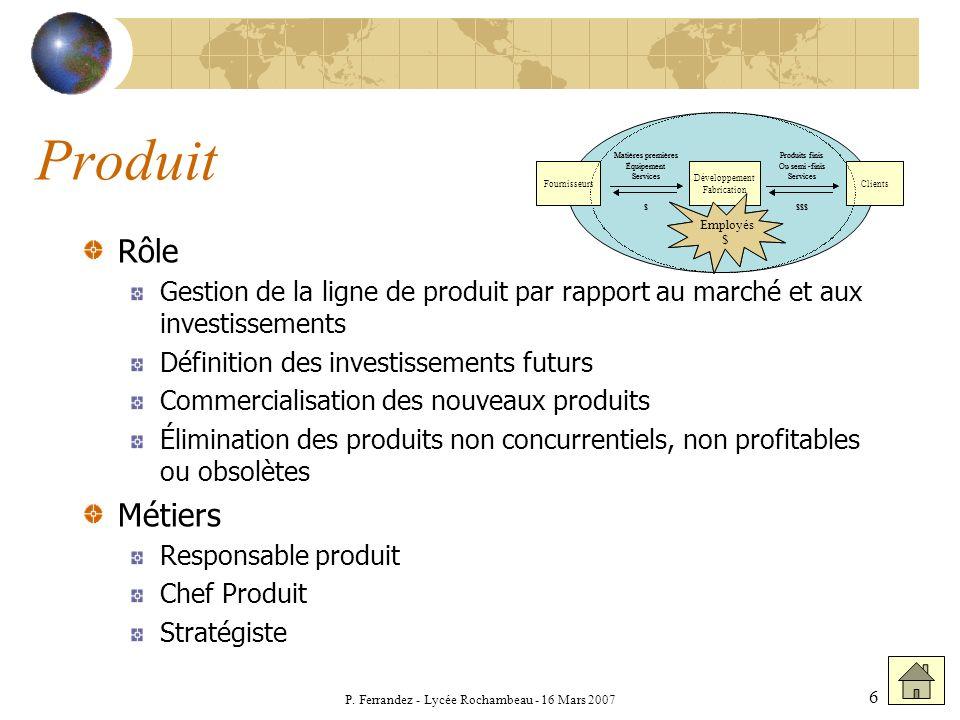 P. Ferrandez - Lycée Rochambeau - 16 Mars 2007 6 Produit Rôle Gestion de la ligne de produit par rapport au marché et aux investissements Définition d