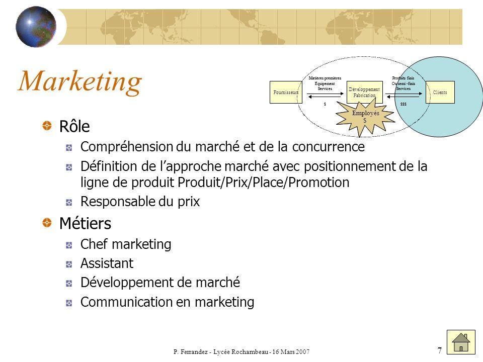 P. Ferrandez - Lycée Rochambeau - 16 Mars 2007 7 Marketing Rôle Compréhension du marché et de la concurrence Définition de lapproche marché avec posit